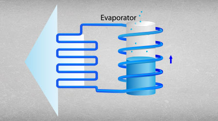 In this image, we demonstrate the first step of the heat pump process