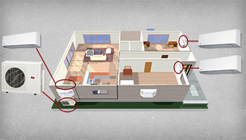 This illustrations shows a home divided up into multiple zones with a Ruud mini-split system